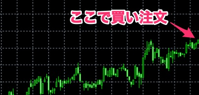 とある通貨の一分足チャート