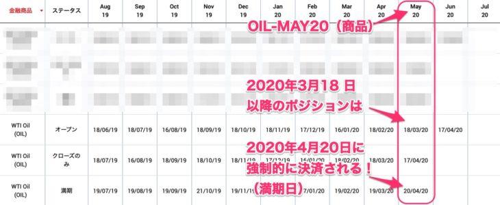 原油のカレンダー