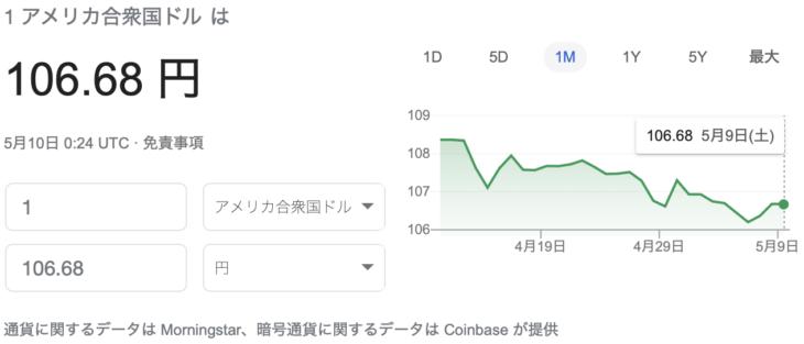 検索窓で「ドル円」を調べた