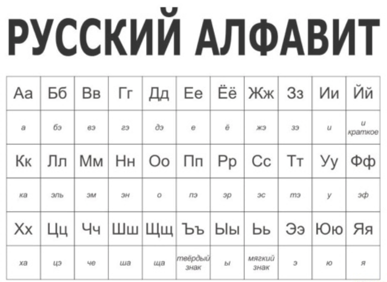 ロシア語の表