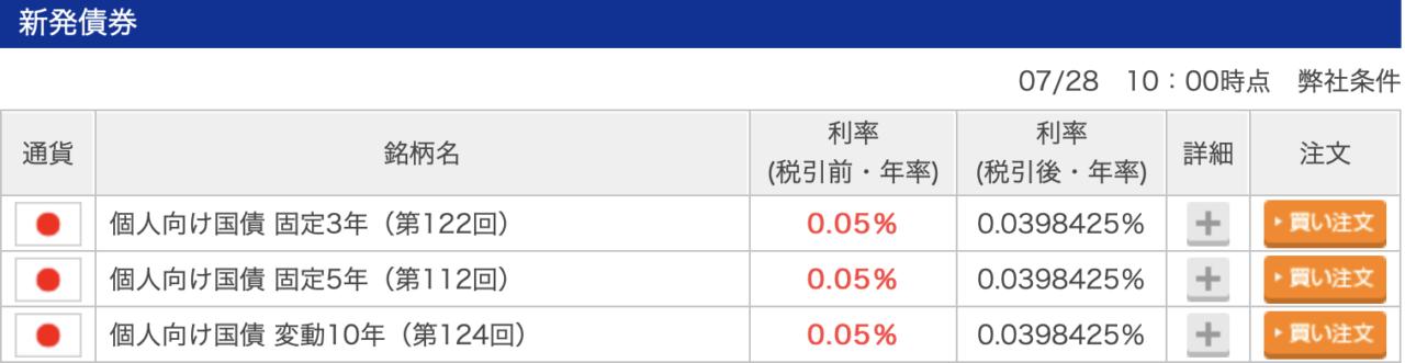 楽天証券の日本国際
