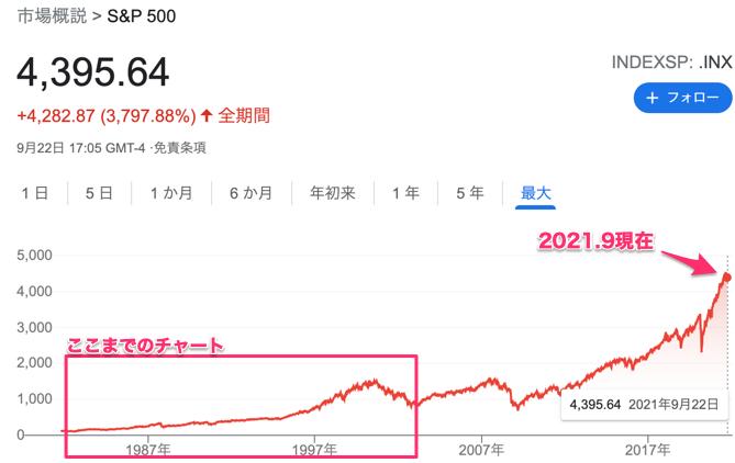 とある株価チャート2